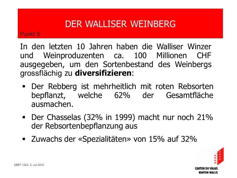 DEET / SCA 2. Juli 2010 DER WALLISER WEINBERG Punkt 5 In den letzten 10 Jahren haben die Walliser Winzer und Weinproduzenten ca. 100 Millionen CHF aus