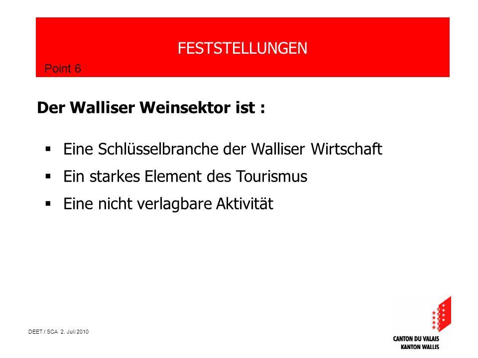 DEET / SCA 2. Juli 2010 FESTSTELLUNGEN Point 6 Der Walliser Weinsektor ist : Eine Schlüsselbranche der Walliser Wirtschaft Ein starkes Element des Tou