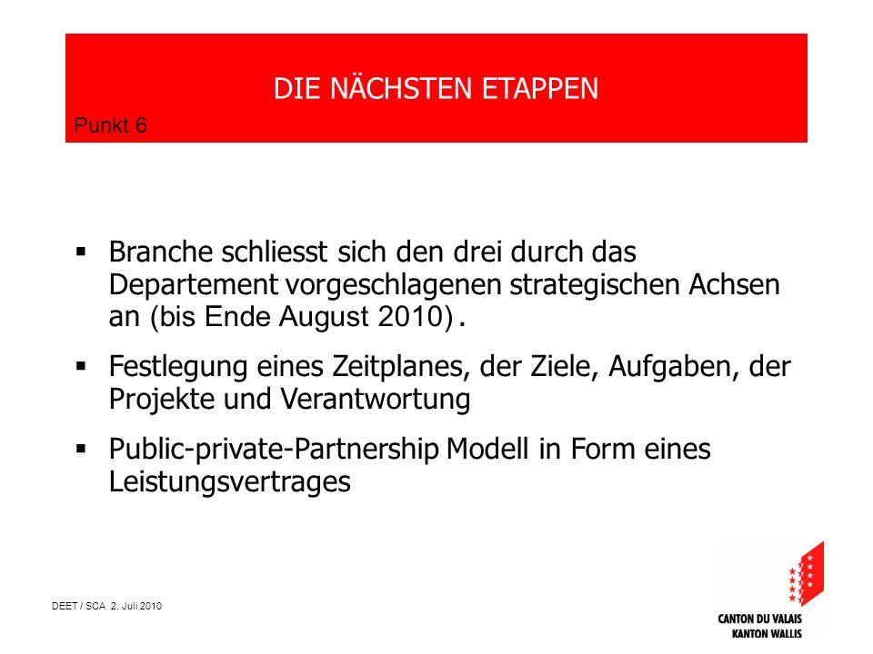 DEET / SCA 2. Juli 2010 DIE NÄCHSTEN ETAPPEN Punkt 6 Branche schliesst sich den drei durch das Departement vorgeschlagenen strategischen Achsen an (bi