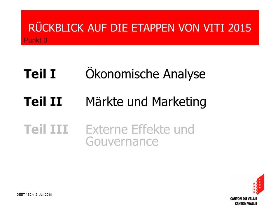DEET / SCA 2. Juli 2010 Teil IÖkonomische Analyse Teil II Märkte und Marketing Teil IIIExterne Effekte und Gouvernance RÜCKBLICK AUF DIE ETAPPEN VON V