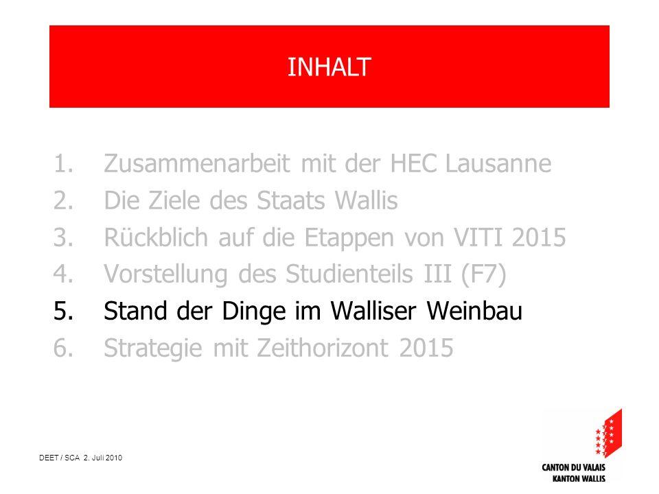 DEET / SCA 2. Juli 2010 1.Zusammenarbeit mit der HEC Lausanne 2.Die Ziele des Staats Wallis 3.Rückblich auf die Etappen von VITI 2015 4.Vorstellung de