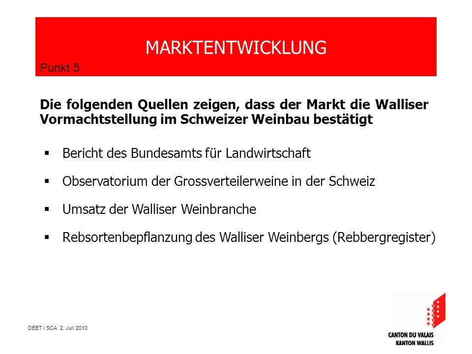 DEET / SCA 2. Juli 2010 MARKTENTWICKLUNG Punkt 5 Bericht des Bundesamts für Landwirtschaft Observatorium der Grossverteilerweine in der Schweiz Umsatz