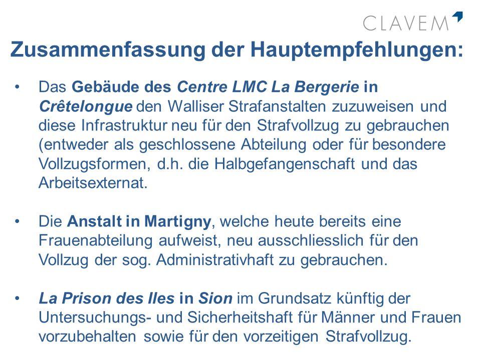 Zusammenfassung der Hauptempfehlungen: Das Gebäude des Centre LMC La Bergerie in Crêtelongue den Walliser Strafanstalten zuzuweisen und diese Infrastr