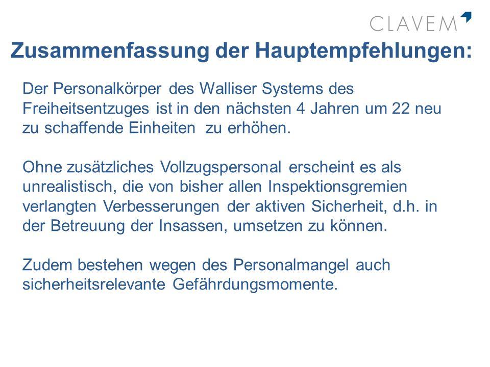 Zusammenfassung der Hauptempfehlungen: Der Personalkörper des Walliser Systems des Freiheitsentzuges ist in den nächsten 4 Jahren um 22 neu zu schaffende Einheiten zu erhöhen.