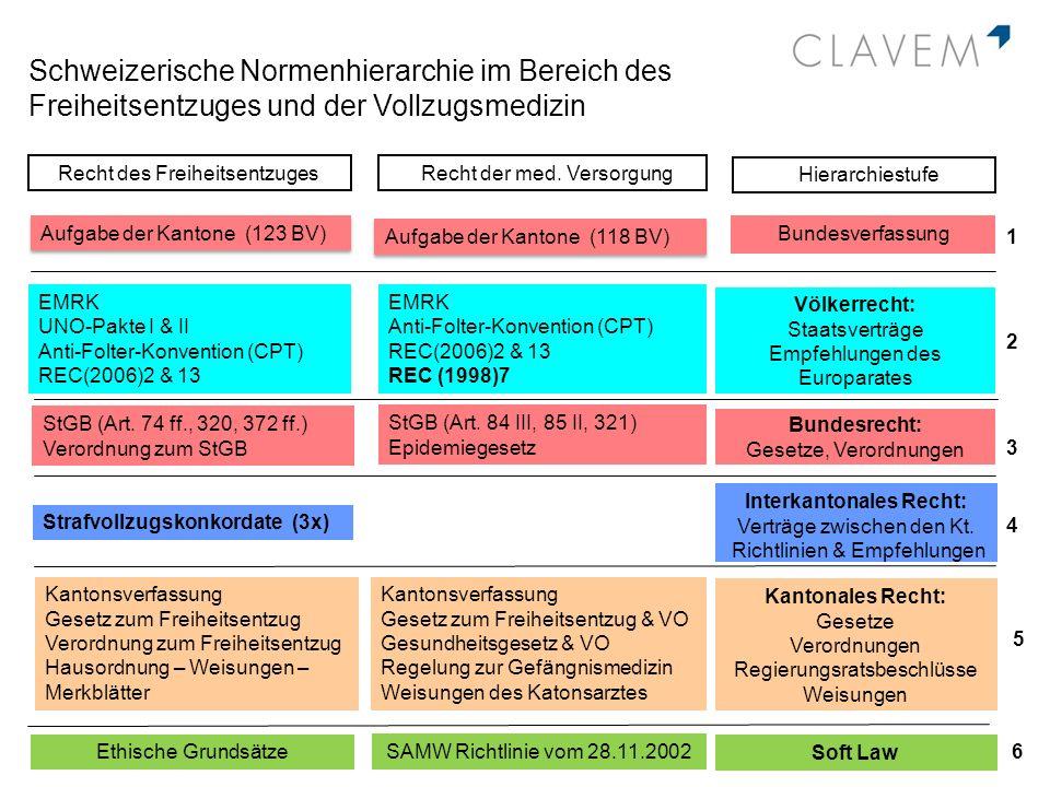 Völkerrecht: Staatsverträge Empfehlungen des Europarates Aufgabe der Kantone (123 BV) Bundesrecht: Gesetze, Verordnungen Kantonales Recht: Gesetze Ver