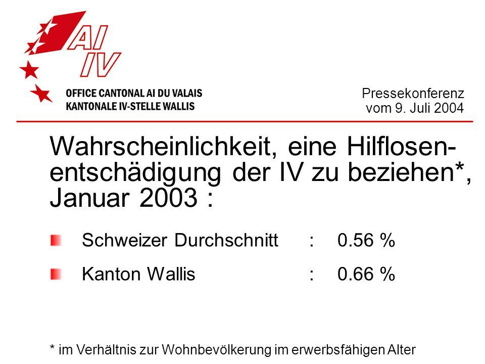 Pressekonferenz vom 9. Juli 2004 Wahrscheinlichkeit, eine Hilflosen- entschädigung der IV zu beziehen*, Januar 2003 : Schweizer Durchschnitt :0.56 % K