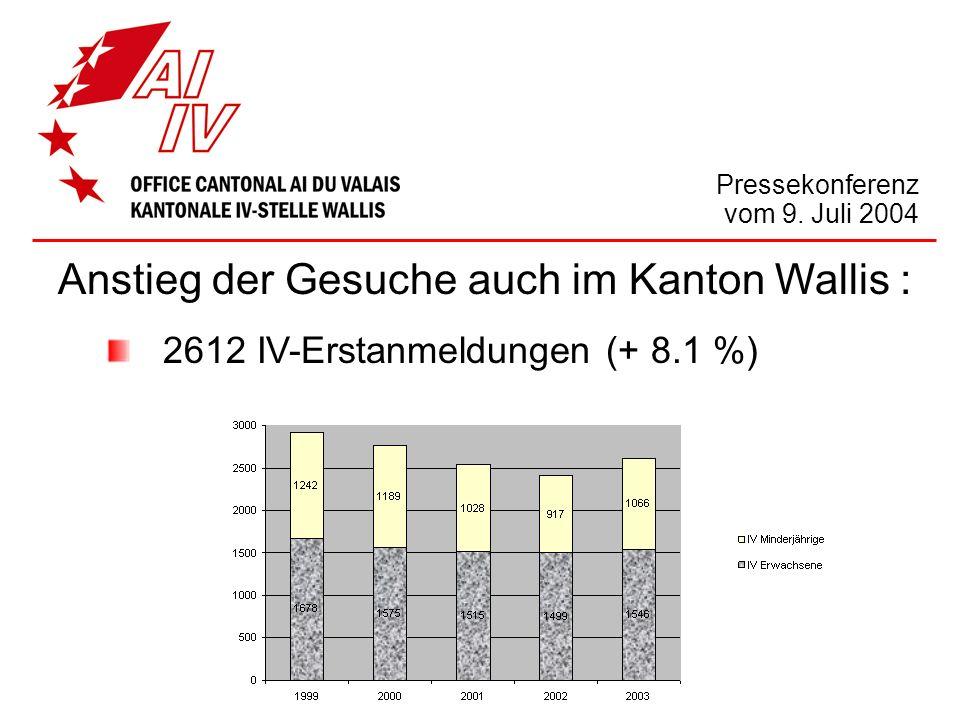 Pressekonferenz vom 9. Juli 2004 Anstieg der Gesuche auch im Kanton Wallis : 2612 IV-Erstanmeldungen (+ 8.1 %)