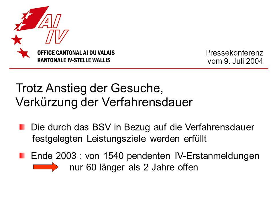 Pressekonferenz vom 9. Juli 2004 Trotz Anstieg der Gesuche, Verkürzung der Verfahrensdauer Die durch das BSV in Bezug auf die Verfahrensdauer festgele