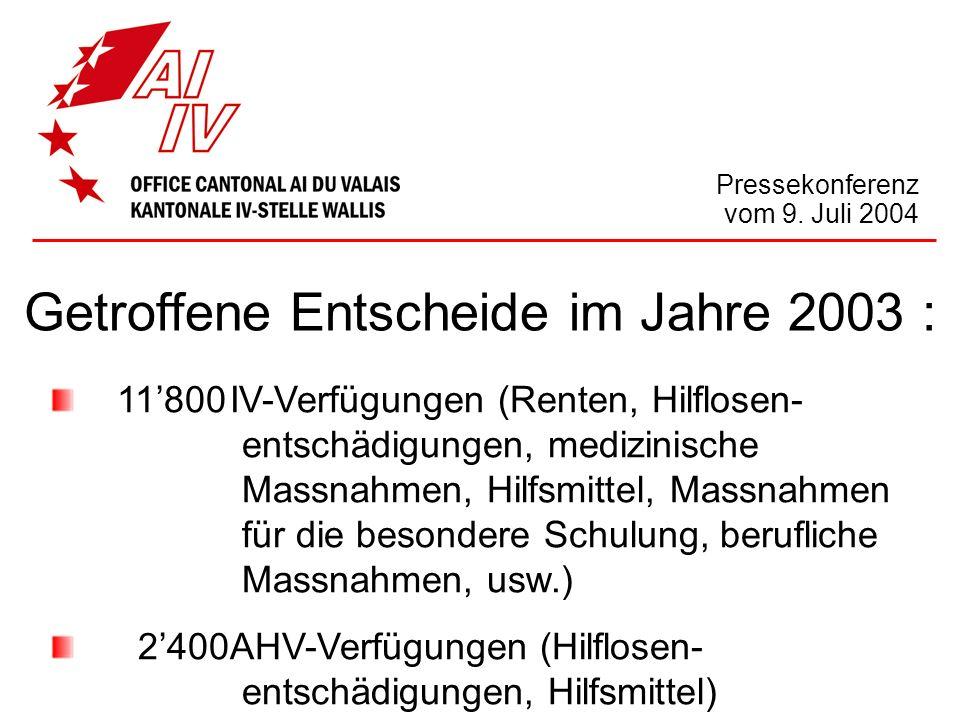 Pressekonferenz vom 9. Juli 2004 Getroffene Entscheide im Jahre 2003 : 11800IV-Verfügungen (Renten, Hilflosen- entschädigungen, medizinische Massnahme