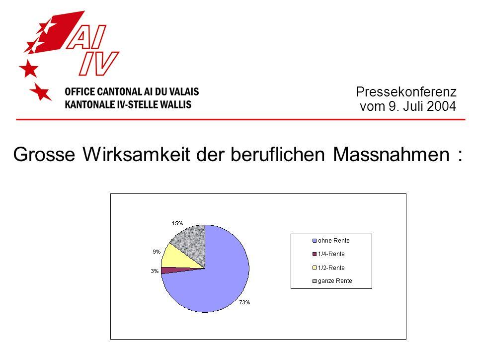Pressekonferenz vom 9. Juli 2004 Grosse Wirksamkeit der beruflichen Massnahmen :