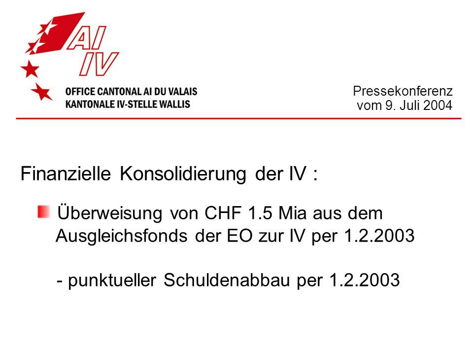 Finanzielle Konsolidierung der IV : Überweisung von CHF 1.5 Mia aus dem Ausgleichsfonds der EO zur IV per 1.2.2003 - punktueller Schuldenabbau per 1.2