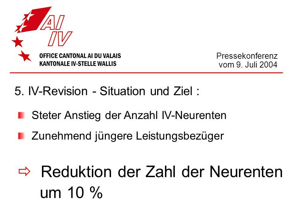 5. IV-Revision - Situation und Ziel : Steter Anstieg der Anzahl IV-Neurenten Zunehmend jüngere Leistungsbezüger Reduktion der Zahl der Neurenten um 10