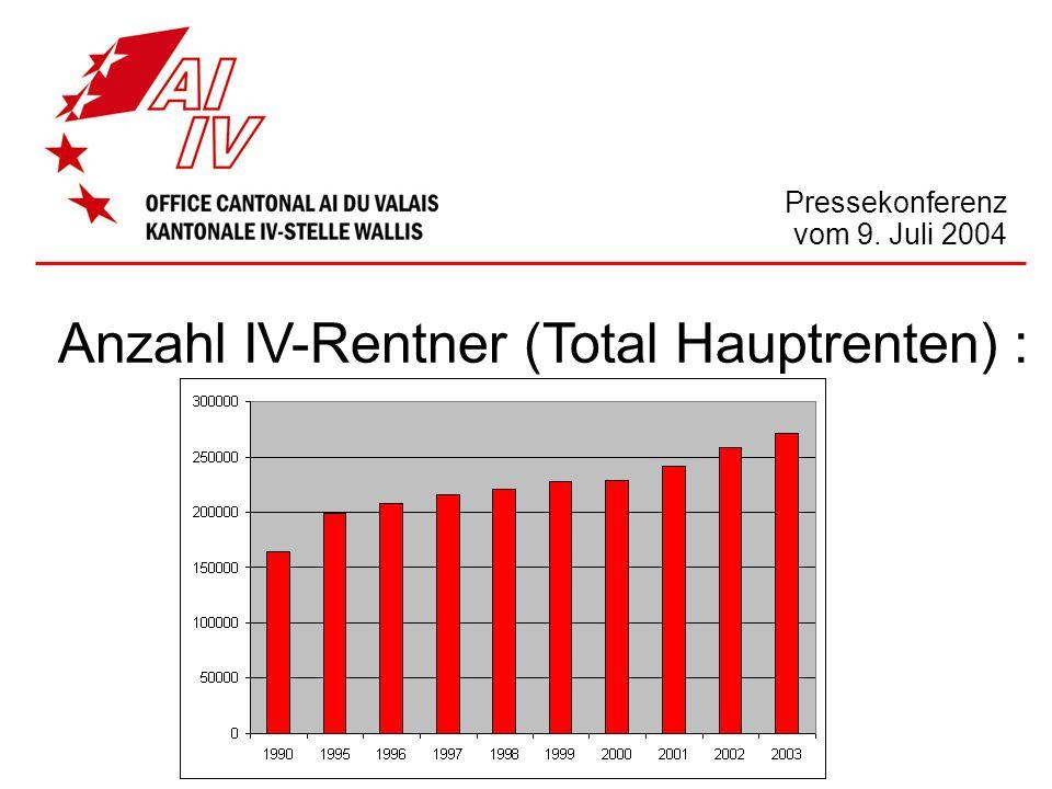 Anzahl IV-Rentner (Total Hauptrenten) : Pressekonferenz vom 9. Juli 2004