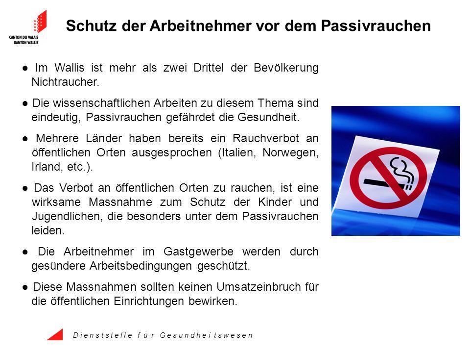 D i e n s t s t e l l e f ü r G e s u n d h e i t s w e s e n Schutz der Arbeitnehmer vor dem Passivrauchen Im Wallis ist mehr als zwei Drittel der Bevölkerung Nichtraucher.