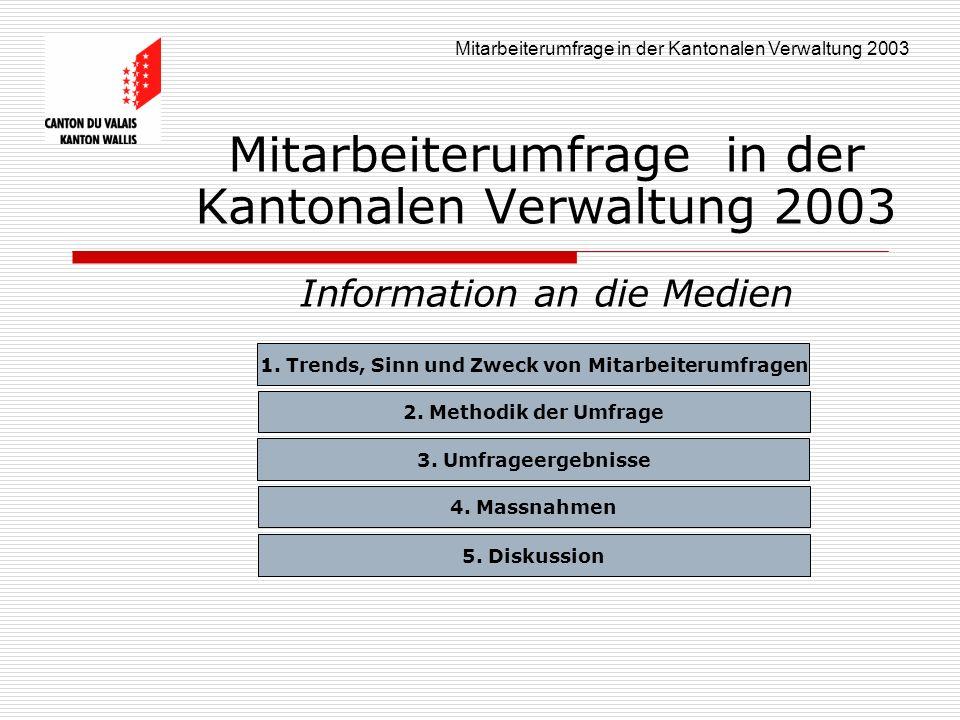 Mitarbeiterumfrage in der Kantonalen Verwaltung 2003 Mitarbeiterumfrage in der Kantonalen Verwaltung 2003 Information an die Medien 1. Trends, Sinn un