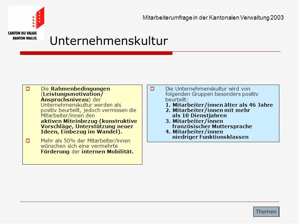 Mitarbeiterumfrage in der Kantonalen Verwaltung 2003 Unternehmenskultur Die Rahmenbedingungen (Leistungsmotivation/ Anspruchsniveau) der Unternehmensk