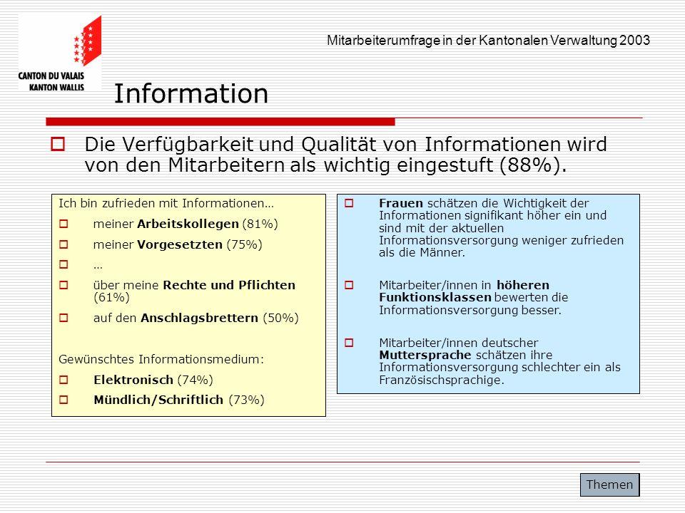 Mitarbeiterumfrage in der Kantonalen Verwaltung 2003 Information Die Verfügbarkeit und Qualität von Informationen wird von den Mitarbeitern als wichti
