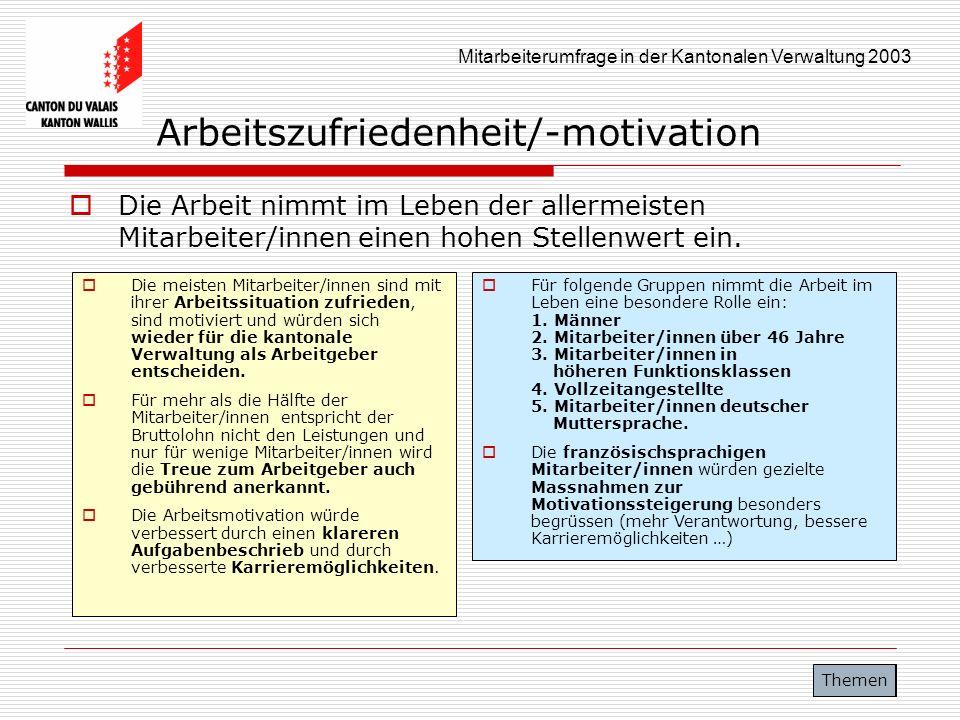 Mitarbeiterumfrage in der Kantonalen Verwaltung 2003 Arbeitszufriedenheit/-motivation Die Arbeit nimmt im Leben der allermeisten Mitarbeiter/innen ein