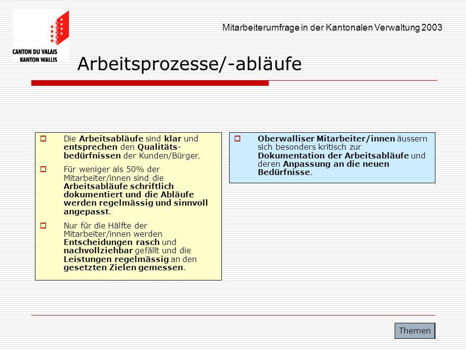 Mitarbeiterumfrage in der Kantonalen Verwaltung 2003 Arbeitsprozesse/-abläufe Die Arbeitsabläufe sind klar und entsprechen den Qualitäts- bedürfnissen