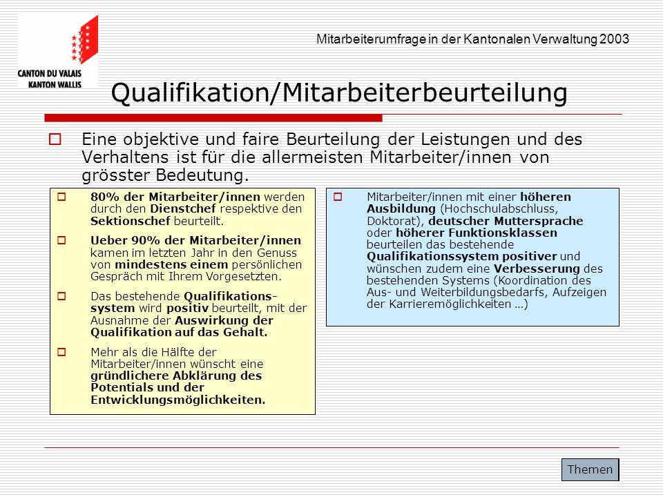 Mitarbeiterumfrage in der Kantonalen Verwaltung 2003 Qualifikation/Mitarbeiterbeurteilung Eine objektive und faire Beurteilung der Leistungen und des