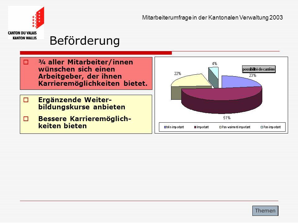 Mitarbeiterumfrage in der Kantonalen Verwaltung 2003 Beförderung ¾ aller Mitarbeiter/innen wünschen sich einen Arbeitgeber, der ihnen Karrieremöglichk