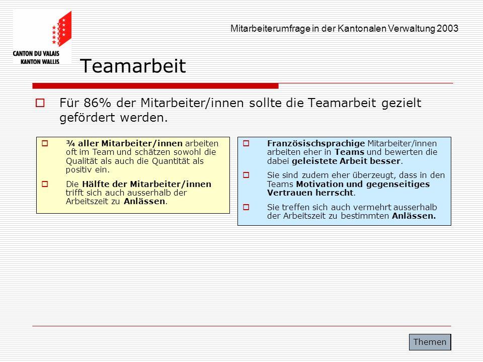 Mitarbeiterumfrage in der Kantonalen Verwaltung 2003 Teamarbeit Für 86% der Mitarbeiter/innen sollte die Teamarbeit gezielt gefördert werden. ¾ aller