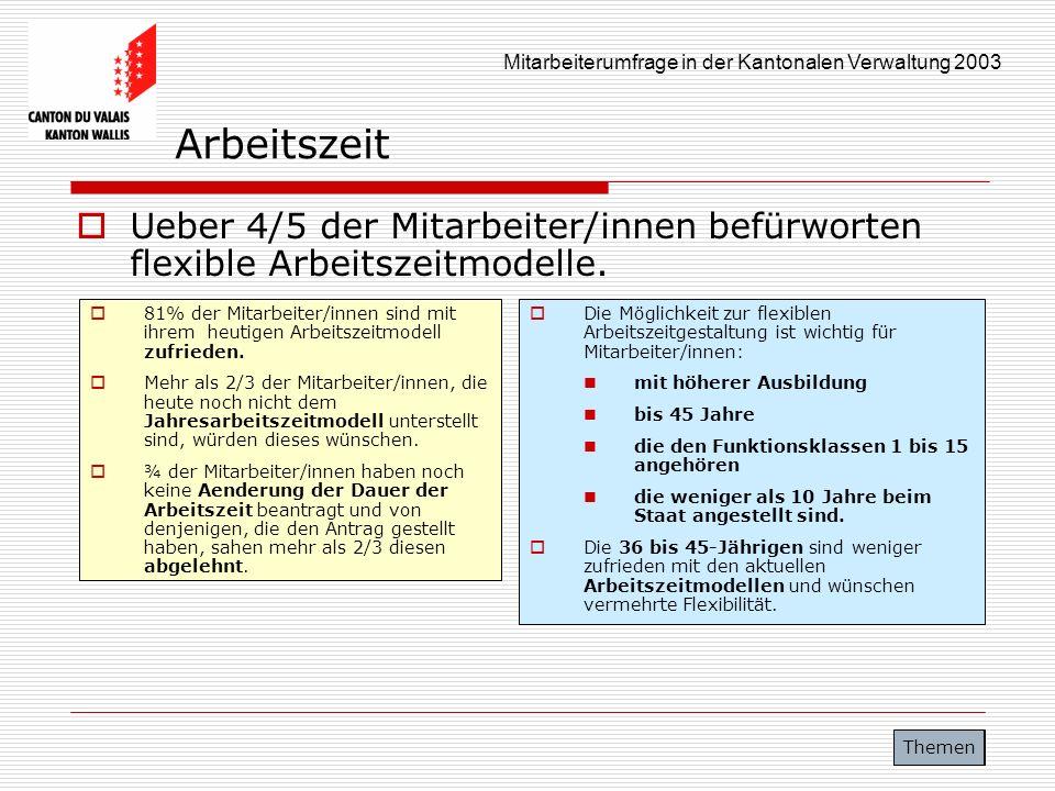 Mitarbeiterumfrage in der Kantonalen Verwaltung 2003 Arbeitszeit Ueber 4/5 der Mitarbeiter/innen befürworten flexible Arbeitszeitmodelle. 81% der Mita