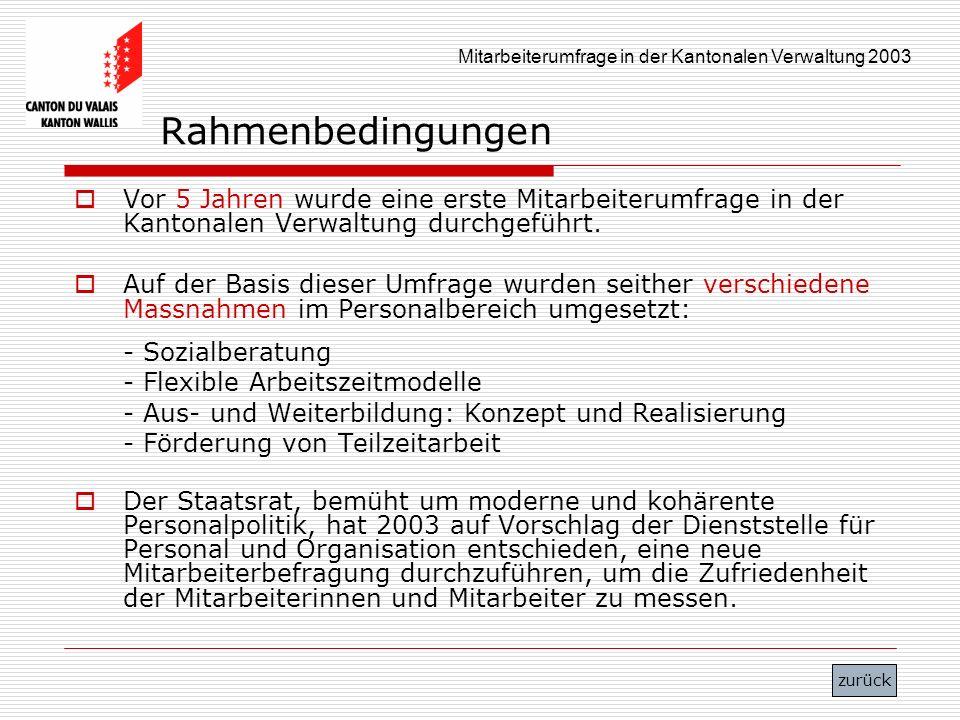 Mitarbeiterumfrage in der Kantonalen Verwaltung 2003 Rahmenbedingungen Vor 5 Jahren wurde eine erste Mitarbeiterumfrage in der Kantonalen Verwaltung d