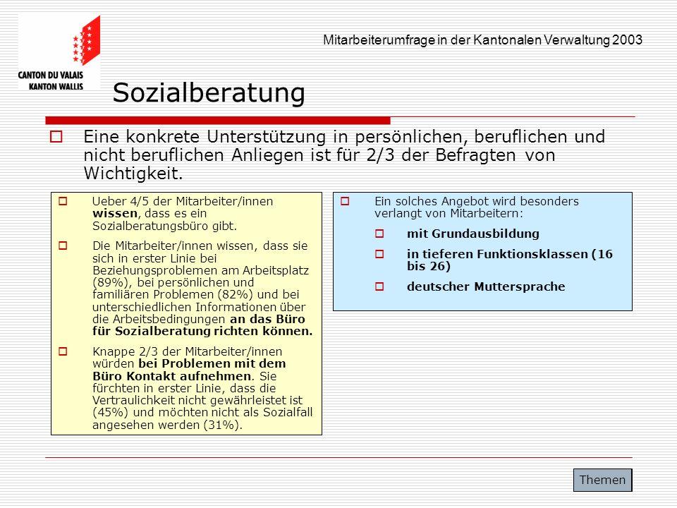 Mitarbeiterumfrage in der Kantonalen Verwaltung 2003 Sozialberatung Eine konkrete Unterstützung in persönlichen, beruflichen und nicht beruflichen Anl
