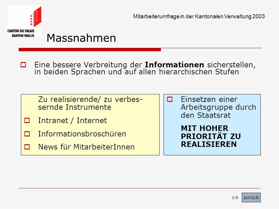 Mitarbeiterumfrage in der Kantonalen Verwaltung 2003 Eine bessere Verbreitung der Informationen sicherstellen, in beiden Sprachen und auf allen hierar