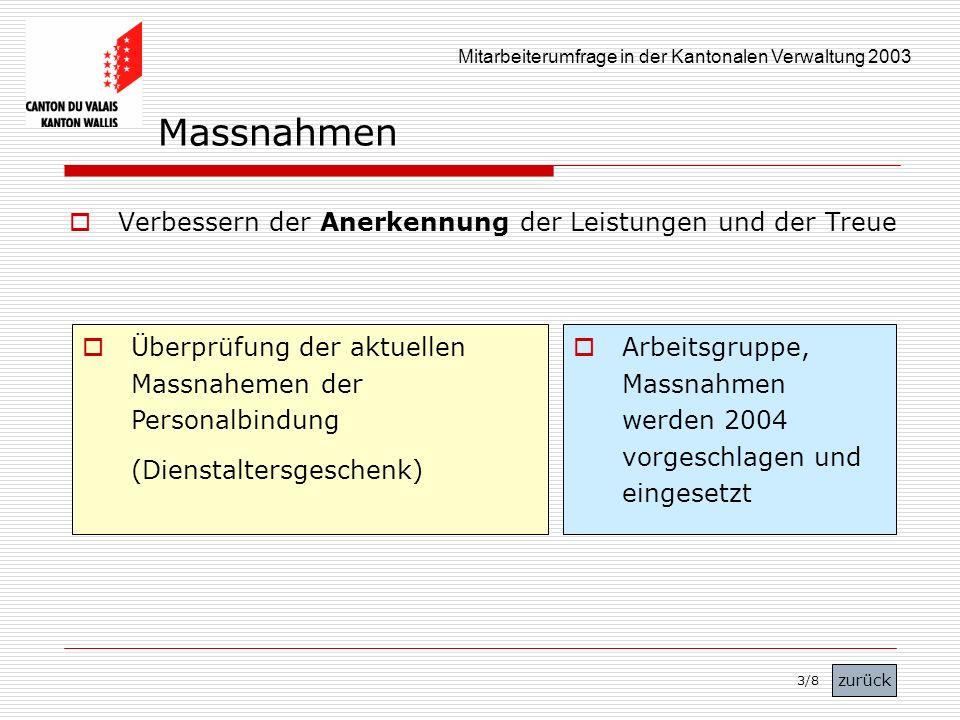 Mitarbeiterumfrage in der Kantonalen Verwaltung 2003 Verbessern der Anerkennung der Leistungen und der Treue Überprüfung der aktuellen Massnahemen der