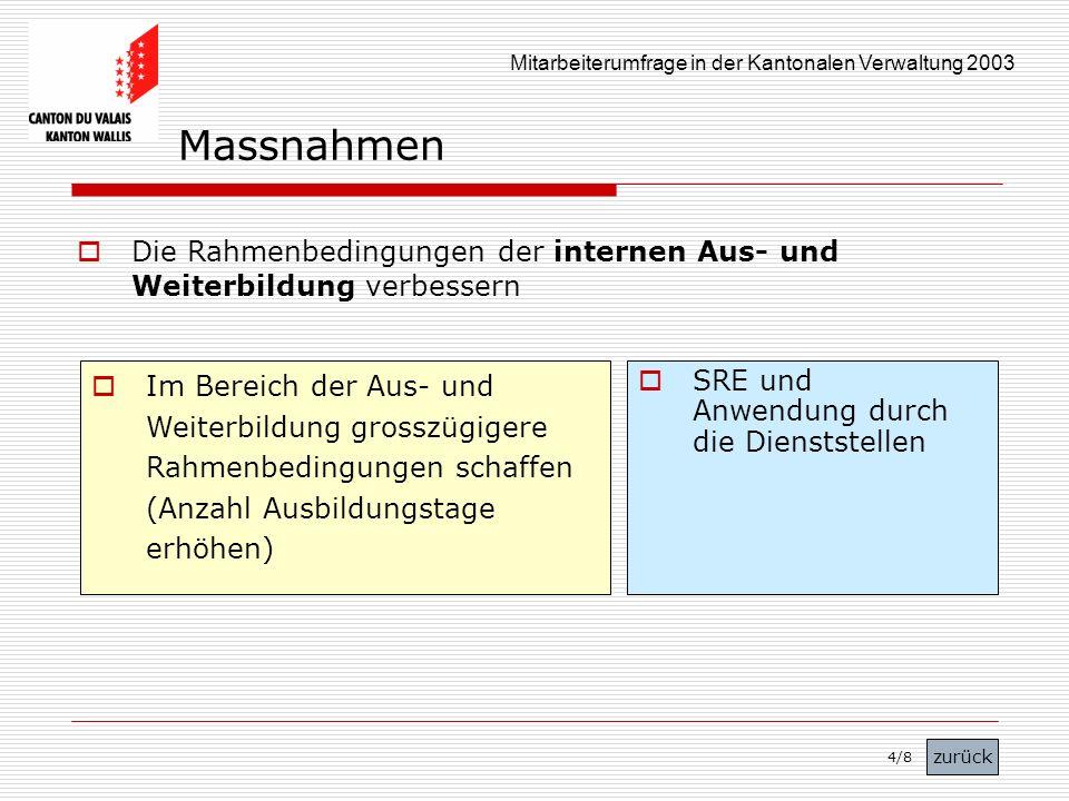 Mitarbeiterumfrage in der Kantonalen Verwaltung 2003 Die Rahmenbedingungen der internen Aus- und Weiterbildung verbessern Im Bereich der Aus- und Weit