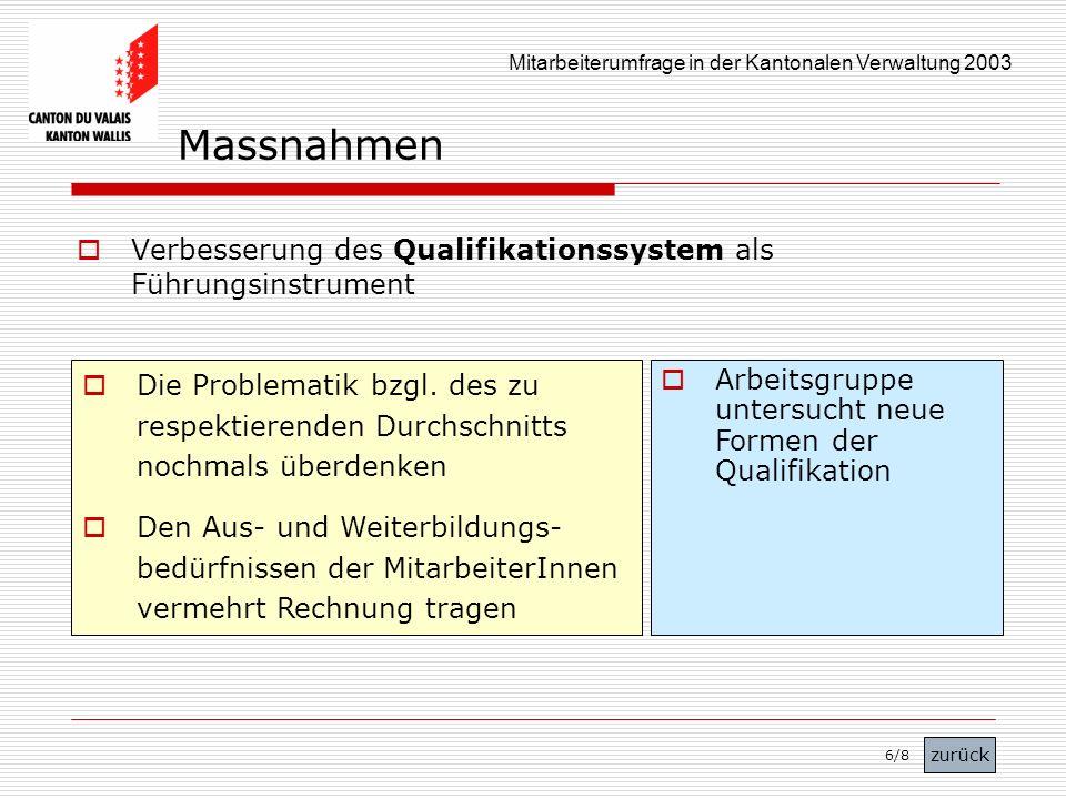 Mitarbeiterumfrage in der Kantonalen Verwaltung 2003 Verbesserung des Qualifikationssystem als Führungsinstrument Die Problematik bzgl. des zu respekt