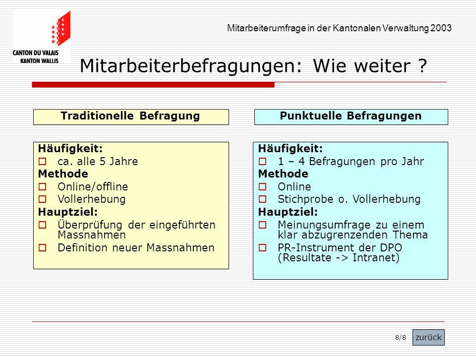 Mitarbeiterumfrage in der Kantonalen Verwaltung 2003 Mitarbeiterbefragungen: Wie weiter ? Traditionelle Befragung Häufigkeit: ca. alle 5 Jahre Methode