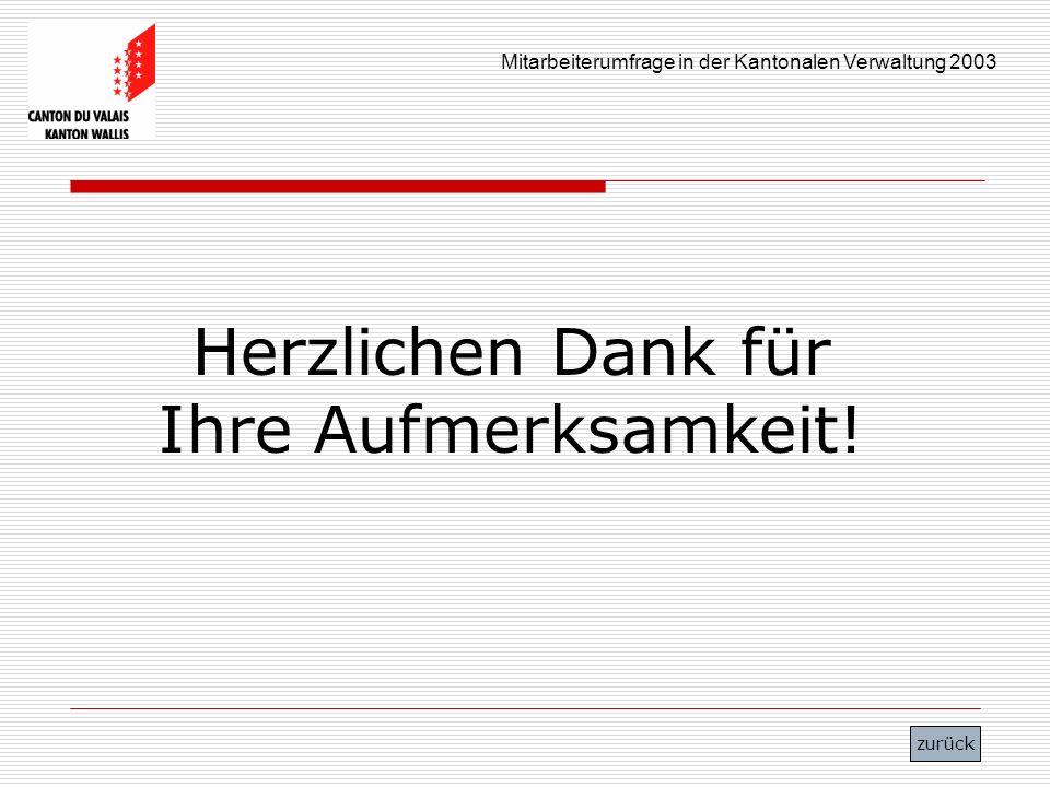 Mitarbeiterumfrage in der Kantonalen Verwaltung 2003 zurück Herzlichen Dank für Ihre Aufmerksamkeit!