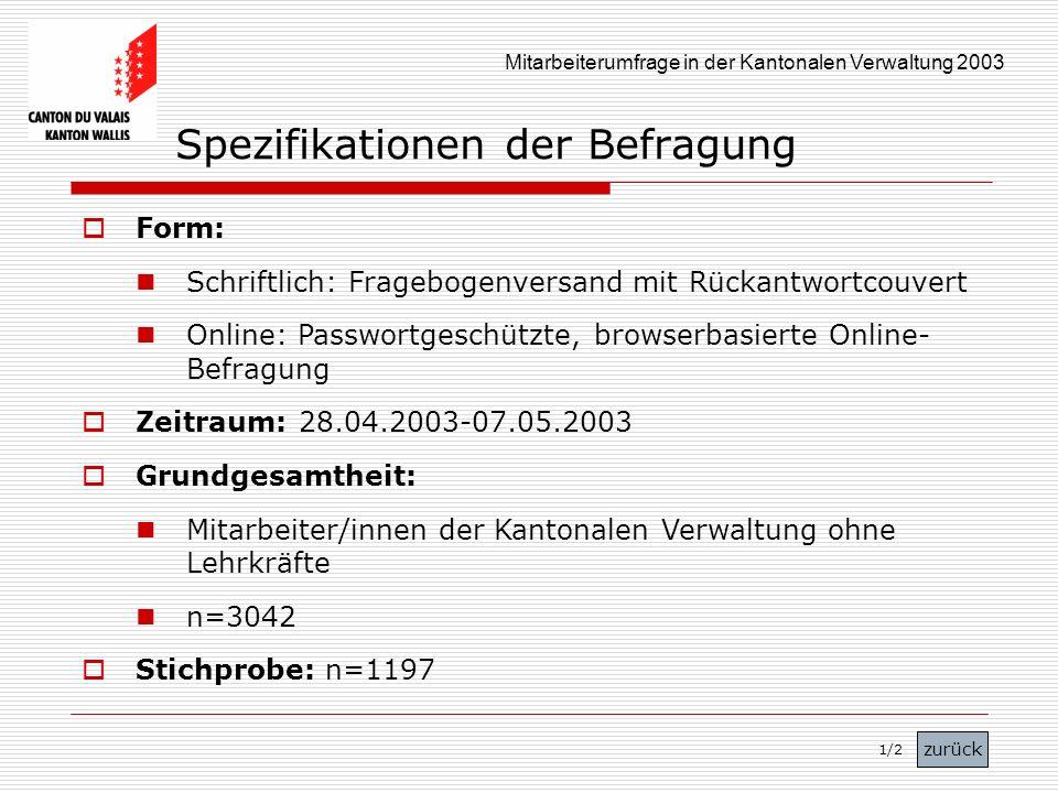 Mitarbeiterumfrage in der Kantonalen Verwaltung 2003 Spezifikationen der Befragung Form: Schriftlich: Fragebogenversand mit Rückantwortcouvert Online: