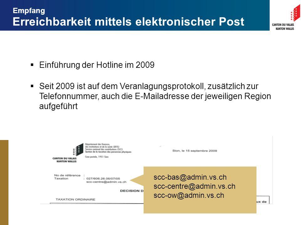 Erreichbarkeit mittels elektronischer Post Einführung der Hotline im 2009 Seit 2009 ist auf dem Veranlagungsprotokoll, zusätzlich zur Telefonnummer, auch die E-Mailadresse der jeweiligen Region aufgeführt scc-bas@admin.vs.ch scc-centre@admin.vs.ch scc-ow@admin.vs.ch Empfang