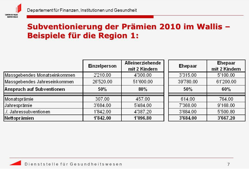Departement für Finanzen, Institutionen und Gesundheit D i e n s t s t e l l e f ü r G e s u n d h e i t s w e s e n 7 Subventionierung der Prämien 2010 im Wallis – Beispiele für die Region 1: