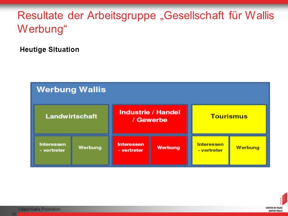 Valais/Wallis Promotion 11 Resultate der Arbeitsgruppe Gesellschaft für Wallis Werbung Heutige Situation