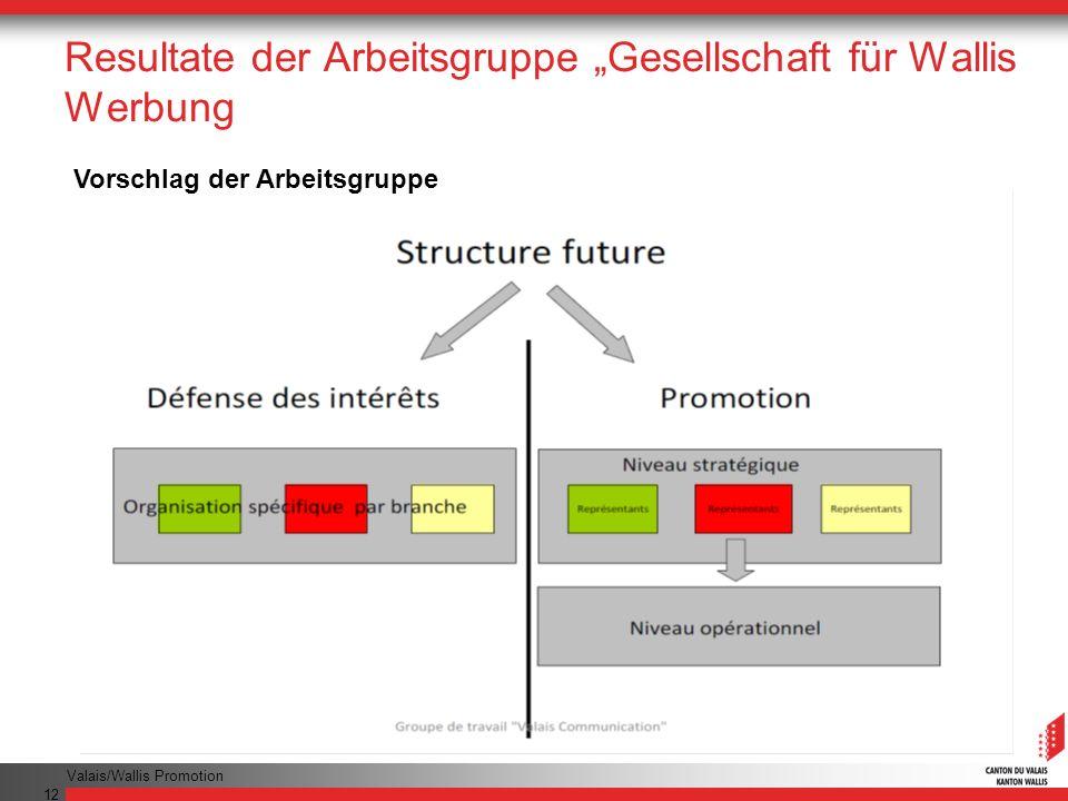 Valais/Wallis Promotion 12 Resultate der Arbeitsgruppe Gesellschaft für Wallis Werbung Vorschlag der Arbeitsgruppe