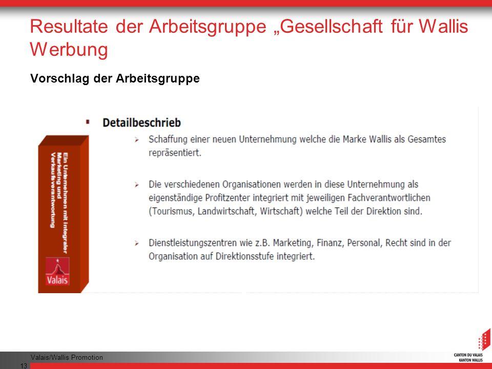 Valais/Wallis Promotion 13 Resultate der Arbeitsgruppe Gesellschaft für Wallis Werbung Vorschlag der Arbeitsgruppe