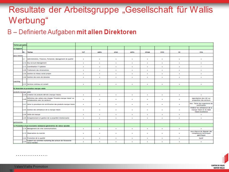 Valais/Wallis Promotion 16 Resultate der Arbeitsgruppe Gesellschaft für Wallis Werbung B – Definierte Aufgaben mit allen Direktoren ……………..