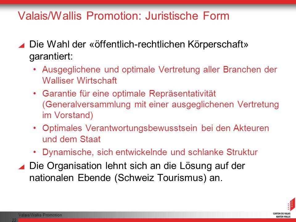 Valais/Wallis Promotion 22 Valais/Wallis Promotion: Juristische Form Die Wahl der «öffentlich-rechtlichen Körperschaft» garantiert: Ausgeglichene und optimale Vertretung aller Branchen der Walliser Wirtschaft Garantie für eine optimale Repräsentativität (Generalversammlung mit einer ausgeglichenen Vertretung im Vorstand) Optimales Verantwortungsbewusstsein bei den Akteuren und dem Staat Dynamische, sich entwickelnde und schlanke Struktur Die Organisation lehnt sich an die Lösung auf der nationalen Ebende (Schweiz Tourismus) an.