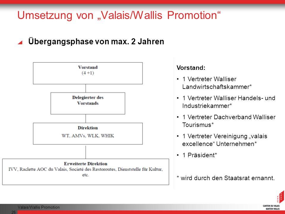 Valais/Wallis Promotion 26 Umsetzung von Valais/Wallis Promotion Übergangsphase von max.