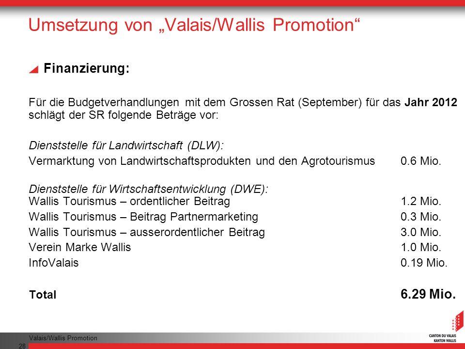 Valais/Wallis Promotion 28 Umsetzung von Valais/Wallis Promotion Finanzierung: Für die Budgetverhandlungen mit dem Grossen Rat (September) für das Jahr 2012 schlägt der SR folgende Beträge vor: Dienststelle für Landwirtschaft (DLW): Vermarktung von Landwirtschaftsprodukten und den Agrotourismus0.6 Mio.