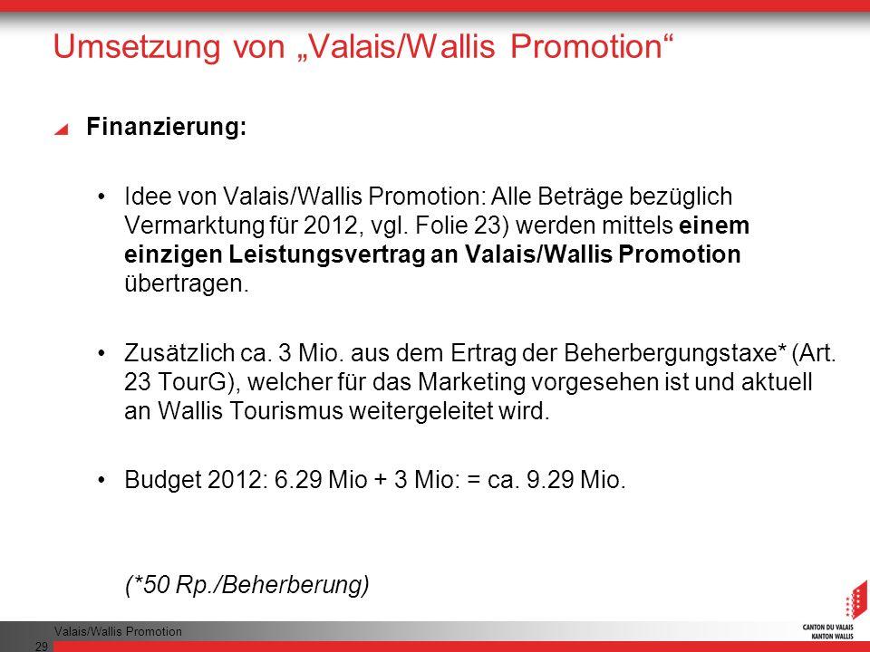 Valais/Wallis Promotion 29 Umsetzung von Valais/Wallis Promotion Finanzierung: Idee von Valais/Wallis Promotion: Alle Beträge bezüglich Vermarktung für 2012, vgl.
