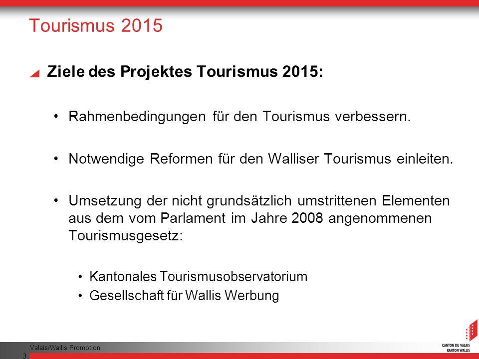 Valais/Wallis Promotion 3 Tourismus 2015 Ziele des Projektes Tourismus 2015: Rahmenbedingungen für den Tourismus verbessern.