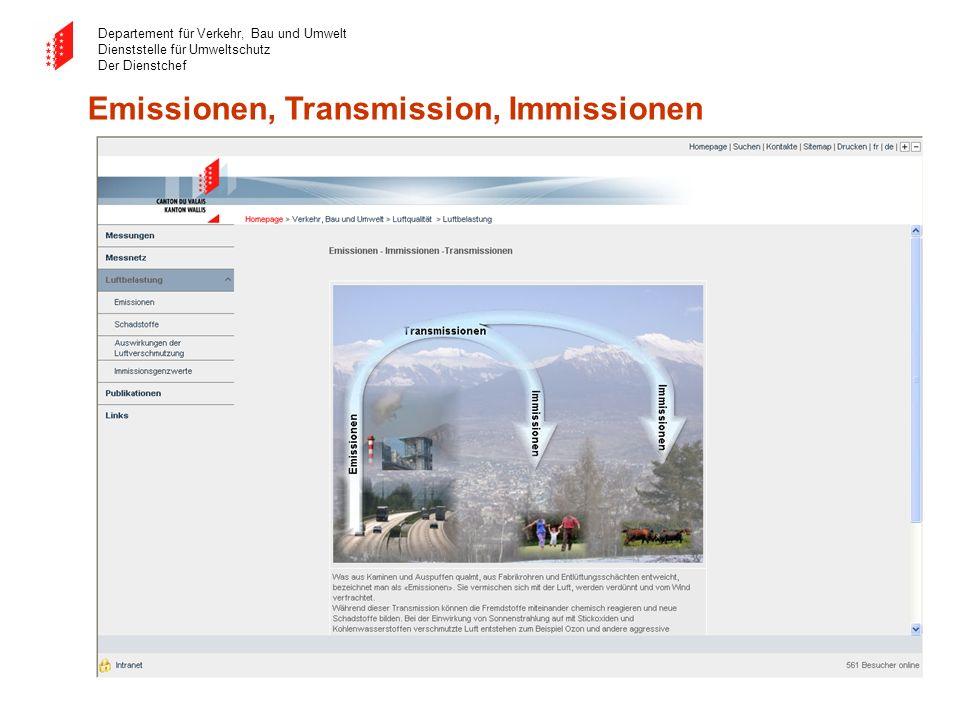 Departement für Verkehr, Bau und Umwelt Dienststelle für Umweltschutz Der Dienstchef Emissionen, Transmission, Immissionen