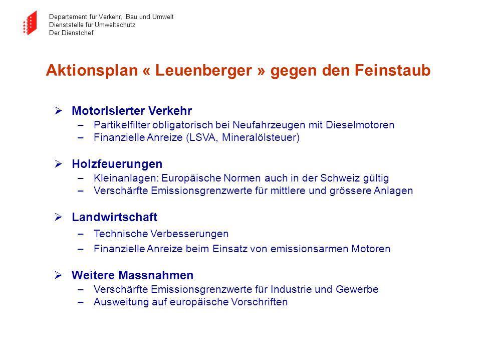 Departement für Verkehr, Bau und Umwelt Dienststelle für Umweltschutz Der Dienstchef Aktionsplan « Leuenberger » gegen den Feinstaub Motorisierter Ver