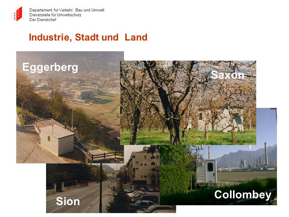 Departement für Verkehr, Bau und Umwelt Dienststelle für Umweltschutz Der Dienstchef Eggerberg Sion Collombey Saxon Industrie, Stadt und Land